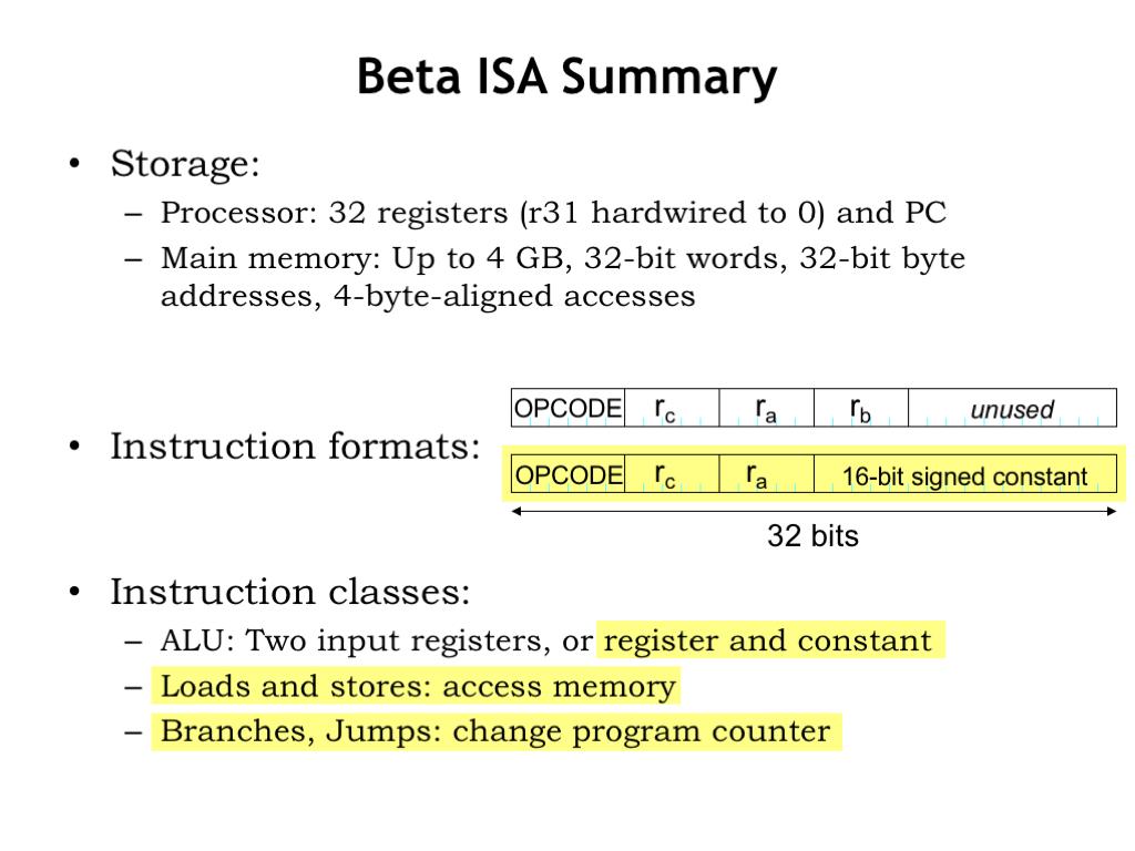 Assembly language. Assembler Commands and Fundamentals 69