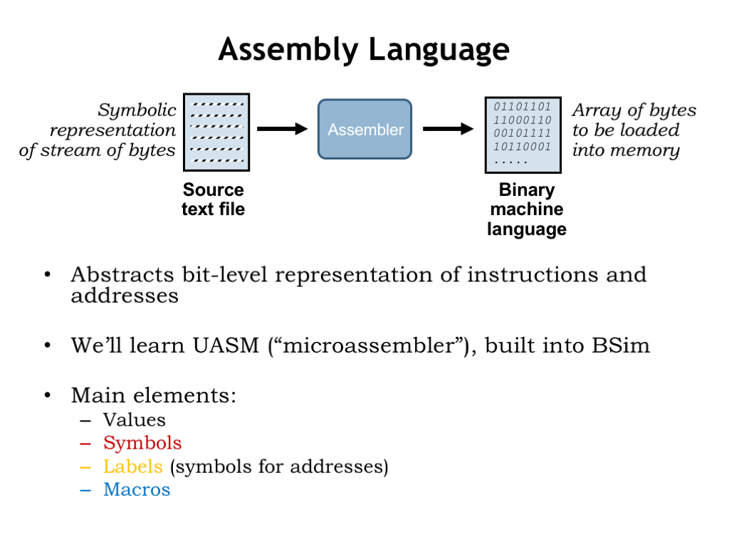 What is a mathematical language of symbols including variables l10a assembly language okay back to assembly language which well use to shield ourselves from the biocorpaavc Choice Image