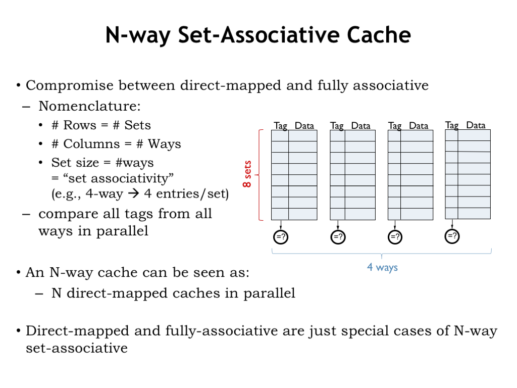 L14: The Memory Hierarchy Cache Memory Direct Mapping on
