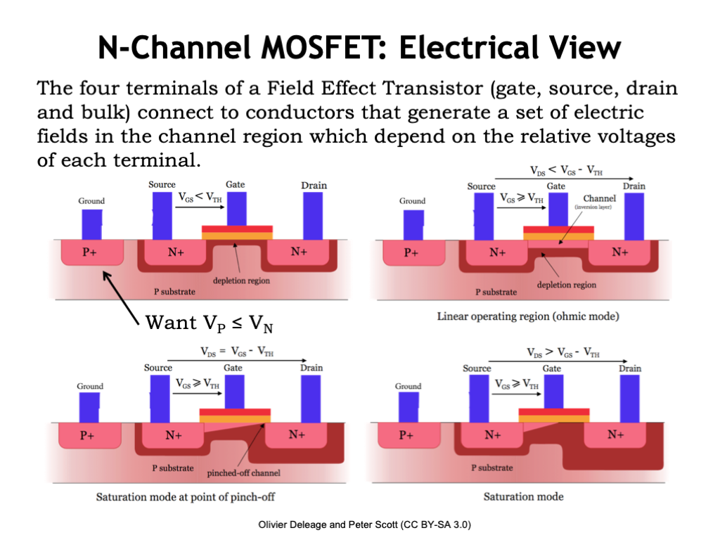 Transistors Pchannel Mosfet High Side Switch Electrical