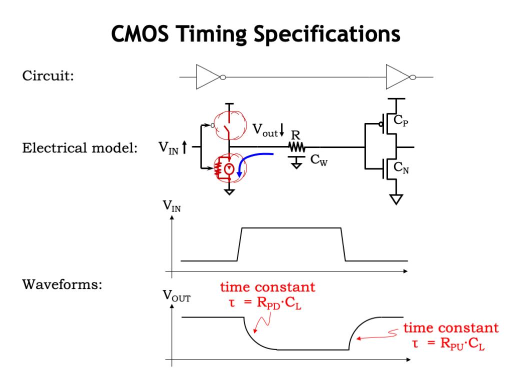 L40 CMOS Technology
