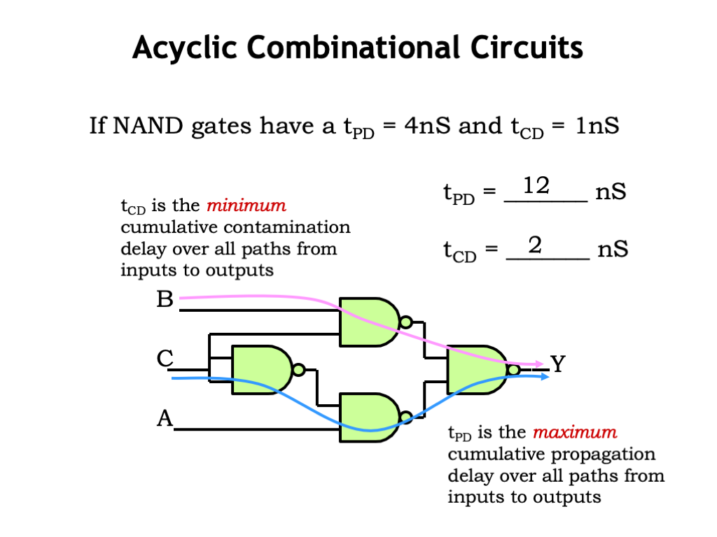 L03 Cmos Technology Nand Gate Circuit Diagram How Do We Calculate The Propagation And Contamination Delays Of A Larger Combinational From Timing Specifications Its Components