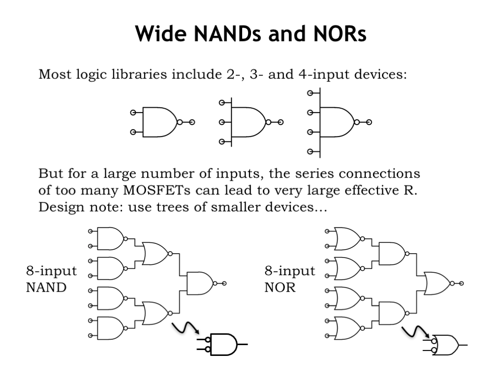 L04 Combinational Logic Figure 8 4x1 Multiplexer With 2x4 Decoder Selector Block Diagram Using Demorgans Law We Can Answer The Question Of How To Build Nands And Nors Large Numbers Inputs Our Gate Library Includes Inverting Gates