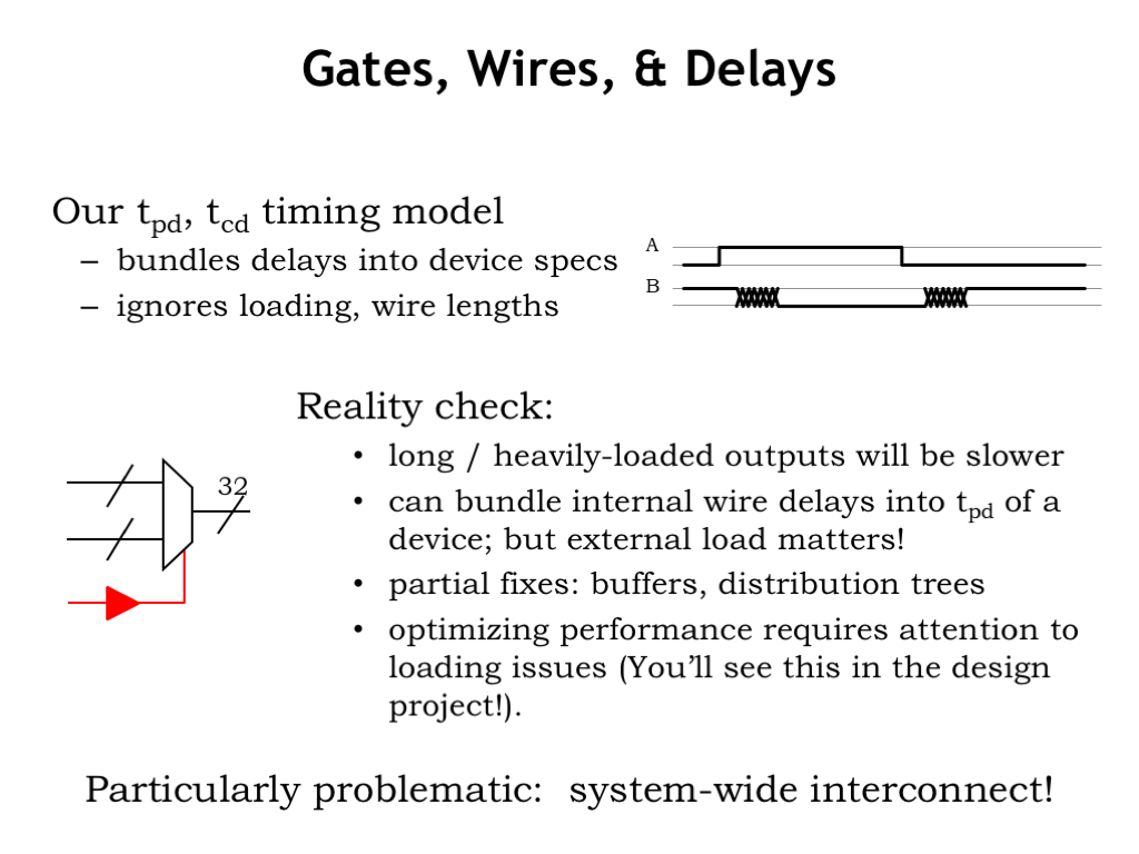 L20 System Level Communication Wiring Of Interconnection Network Cables At The Earth Simulator Change Wire Voltages Without Triggering Effects We Saw On Previous Slide Upshot Our Timing Models Will Have To Account For Delays