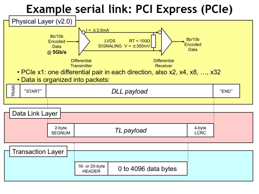 X32 Routing Diagram