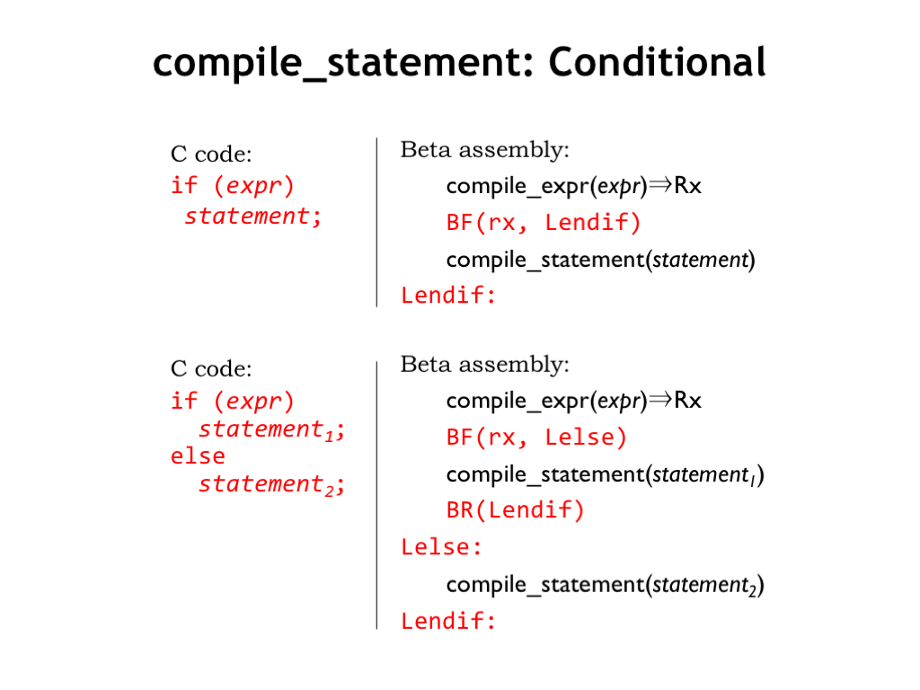 L11: Compilers