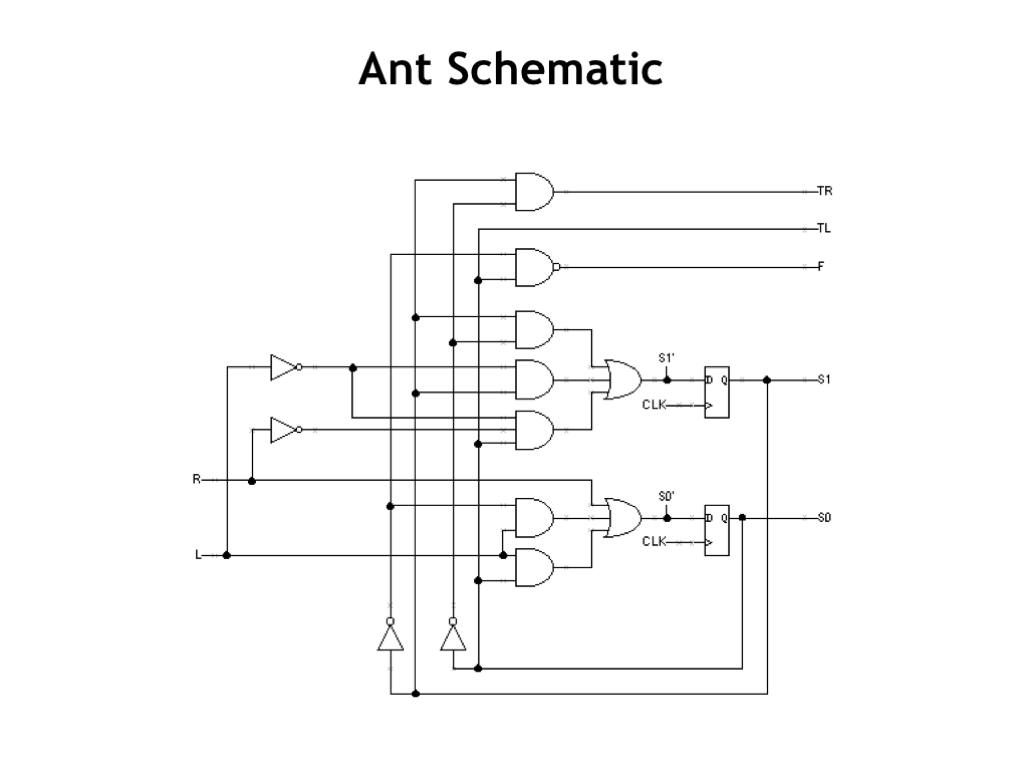 L06 Finite State Machines Circuit Diagrams The Following Diagram Represents Boolean Implementing Each Sum Of Products In A Straight Forward Fashion With And Or Gates We Get Schematic For Ant Brain Pretty Neat