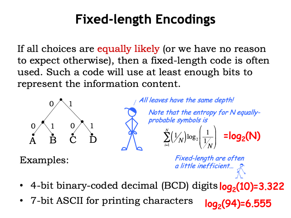 L01 Basics Of Information Binary Coded Decimal Converter Negative Logic We Are Trying To Encode Occur With Equal Probability Or If Have No A Priori Reason Believe Otherwise Then Well Use Fixed Length Encoding