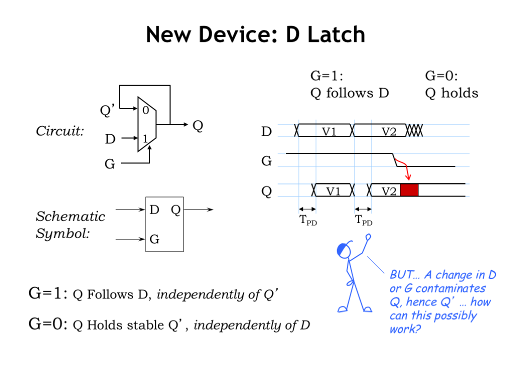 L05 Sequential Logic How This Circuit Works The Complete Is Shown In Our Memory Device A Called D Latch Or Just For Short With Schematic Symbol Here