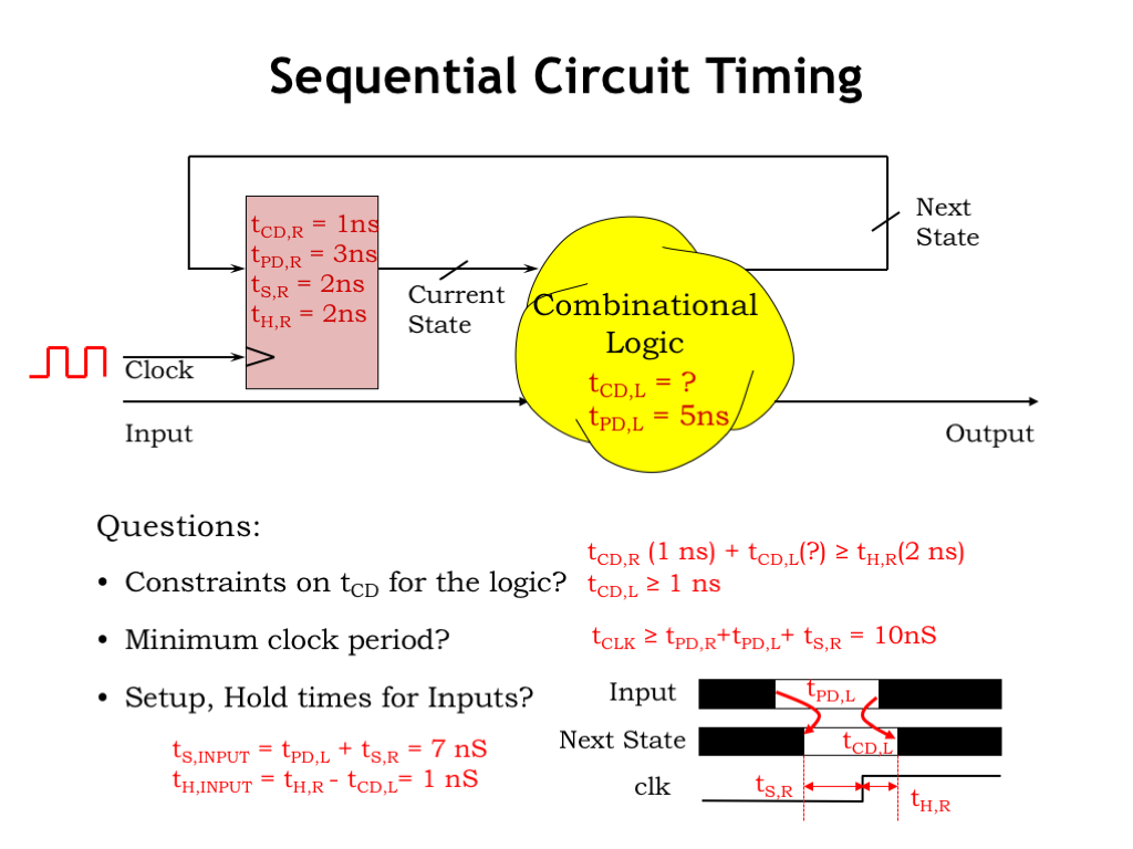 L05 Sequential Logic Here Are Some Gate Circuit Problems Lets Use The Timing Analysis Techniques Weve Learned On System Shown Specifications For Register And