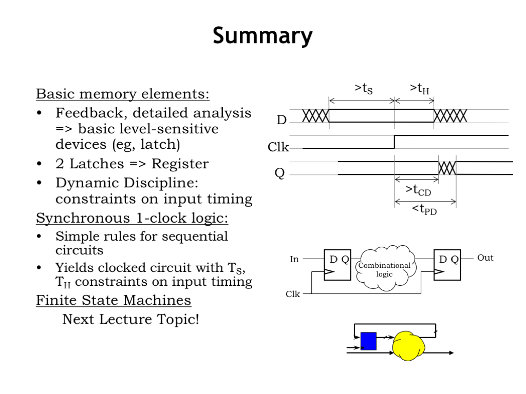 L05 Sequential Logic 2 Level Diagram System And Hence Is Obeying The Timing Constraints Imposed By Dynamic Discipline So Next Time You See An Ad For A 17 Ghz Processor Chip