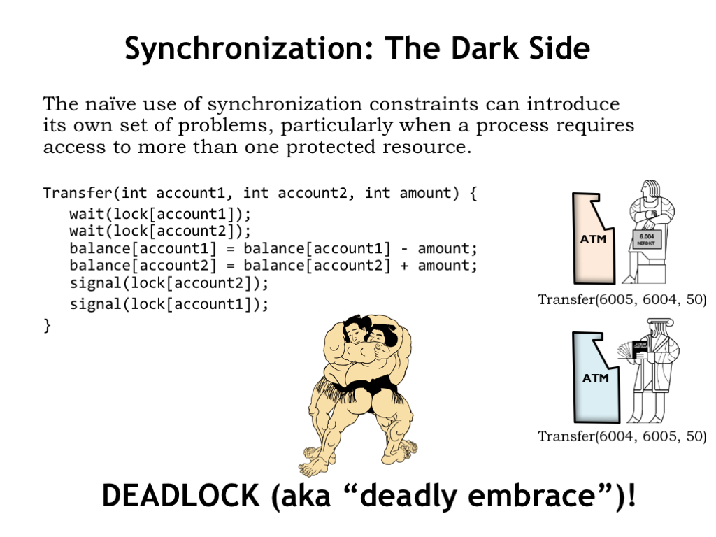 L19: Concurrency and Synchronization