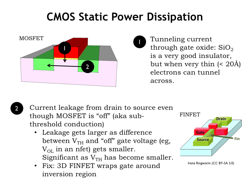 L08 Design Tradeoffs Power In An Electric Circuit Is The Product Multiplication Of Our First Optimization Topic Dissipation Where Usual Goal To Either Meet A Certain Budget Or Minimize Consumption While