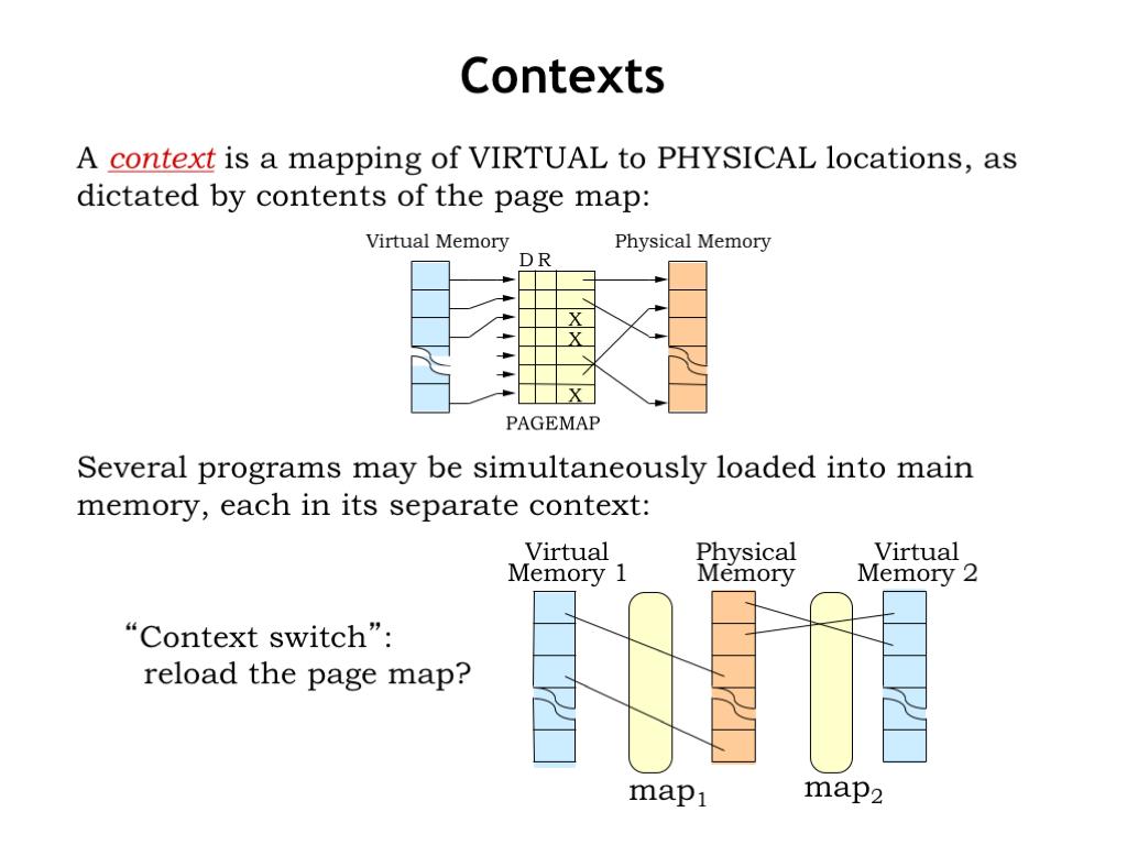 L16: Virtual Memory