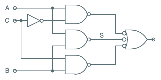 Combinational logic for Circuit nand